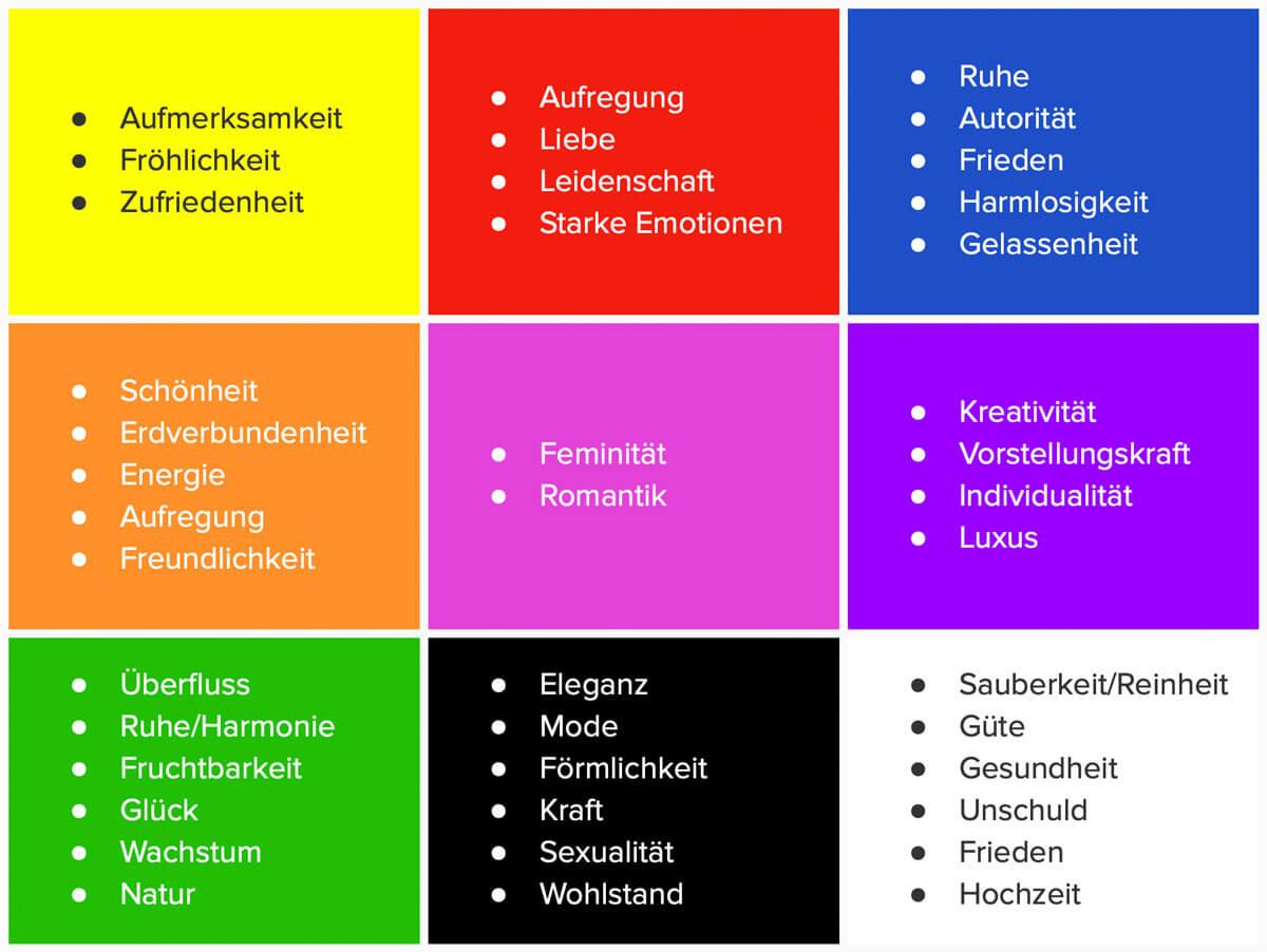 """die """"Sprache der Farben"""""""